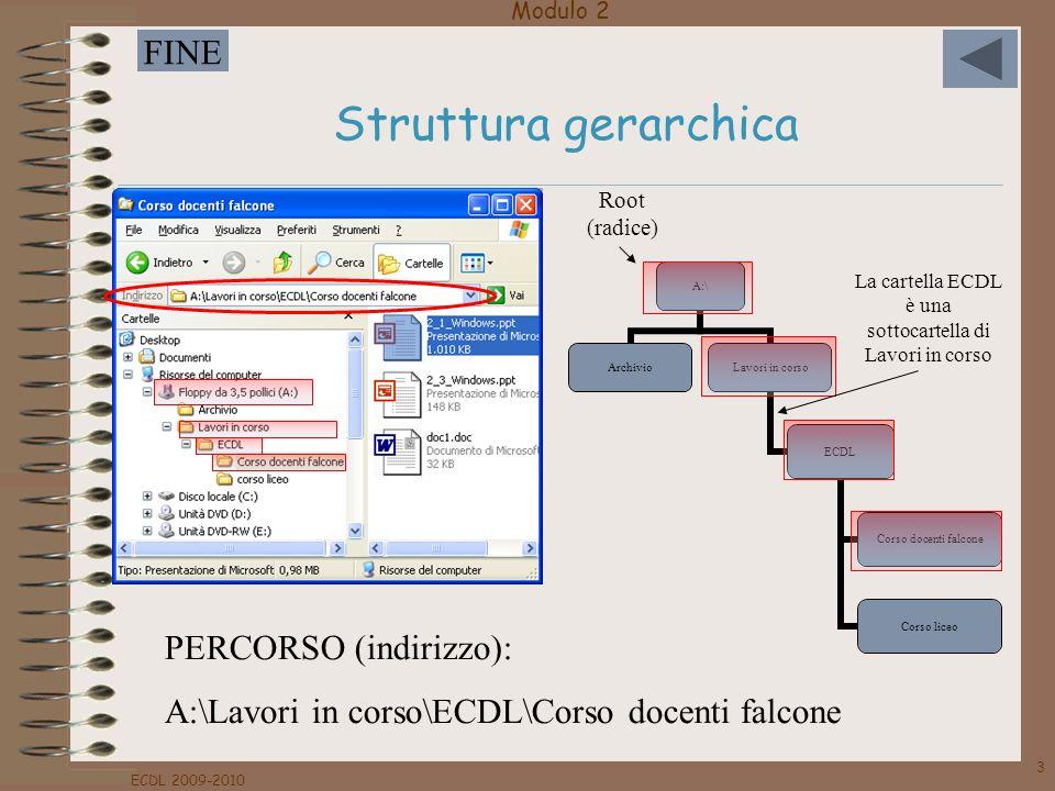Modulo 2 FINE ECDL 2009-2010 3 Struttura gerarchica PERCORSO (indirizzo): A:\Lavori in corso\ECDL\Corso docenti falcone La cartella ECDL è una sottoca