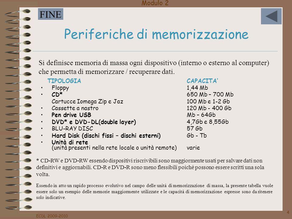 Modulo 2 FINE ECDL 2009-2010 4 Periferiche di memorizzazione TIPOLOGIA CAPACITA Floppy1,44 Mb CD*650 Mb – 700 Mb Cartucce Iomega Zip e Jaz100 Mb e 1-2