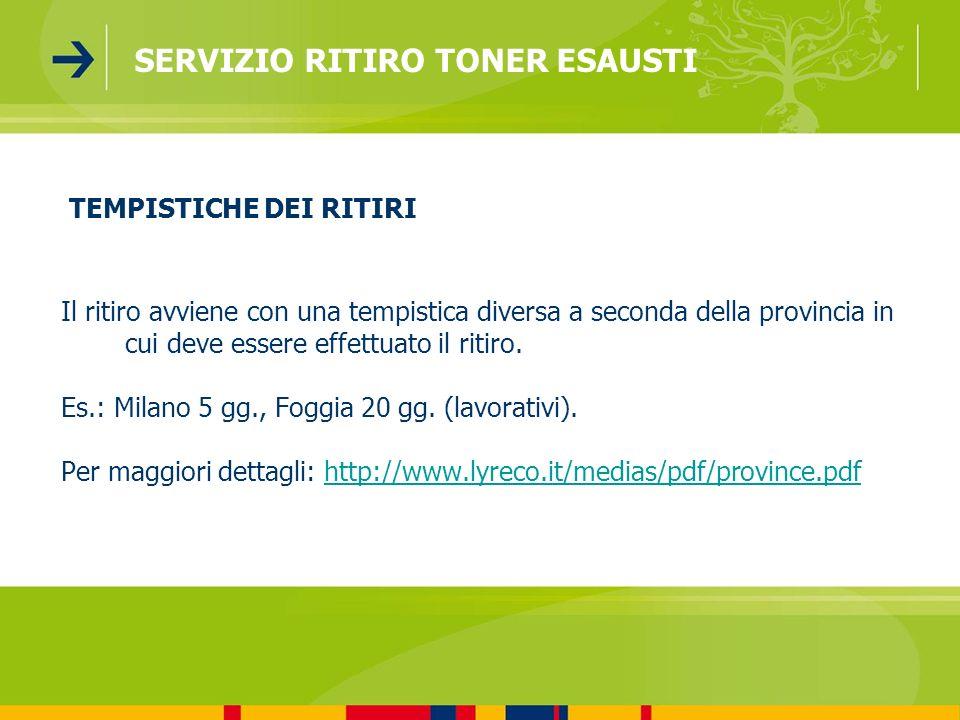 TEMPISTICHE DEI RITIRI Il ritiro avviene con una tempistica diversa a seconda della provincia in cui deve essere effettuato il ritiro. Es.: Milano 5 g