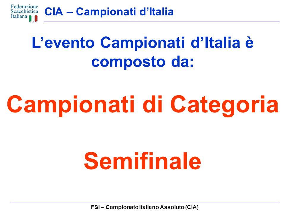 FSI – Campionato Italiano Assoluto (CIA) CIA – Campionati dItalia Levento Campionati dItalia è composto da: Campionati di Categoria Semifinale
