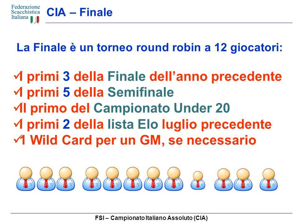FSI – Campionato Italiano Assoluto (CIA) CIA – Finale La Finale è un torneo round robin a 12 giocatori: I primi 3 della Finale dellanno precedente I primi 5 della Semifinale Il primo del Campionato Under 20 I primi 2 della lista Elo luglio precedente 1 Wild Card per un GM, se necessario