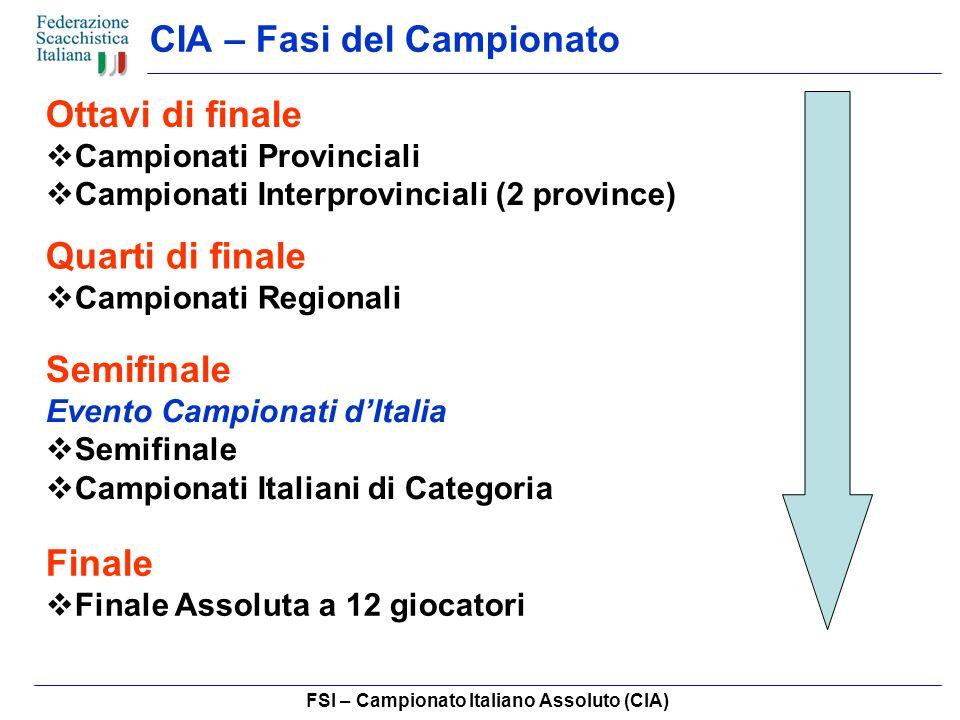 FSI – Campionato Italiano Assoluto (CIA) CIA – Tempi di effettuazione Fasi provinciali e regionali Dal 1° ottobre (anno precedente) al 30 maggio (anno di riferimento) Campionati dItalia Dal 15 giugno al 15 ottobre dellanno di riferimento Finale Dal 1° novembre al 31 dicembre dellanno di riferimento