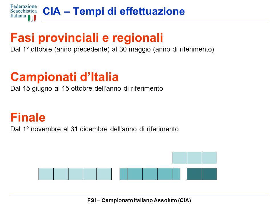 FSI – Campionato Italiano Assoluto (CIA) CIA – Le fasi eliminatorie sono open Fatto salvo il principio della cittadinanza italiana, i Campionati Provinciali, i Campionati Regionali e i Campionati dItalia aperti a tutti
