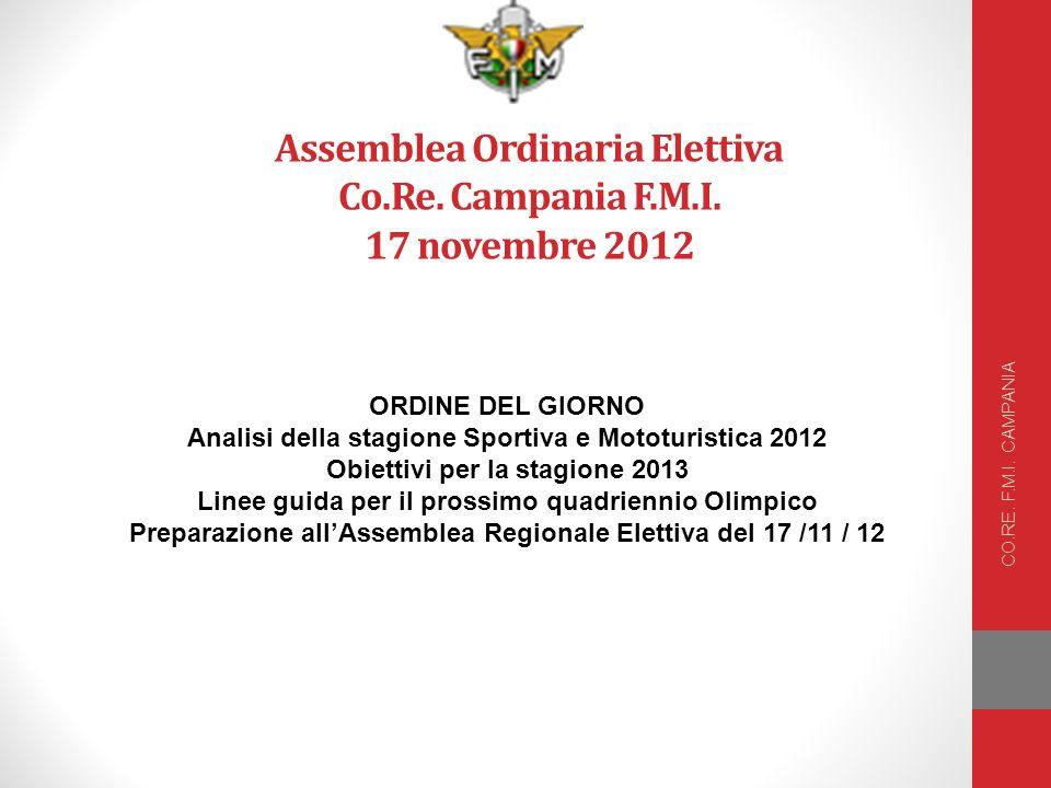 Assemblea Ordinaria Elettiva Co.Re.Campania F.M.I.