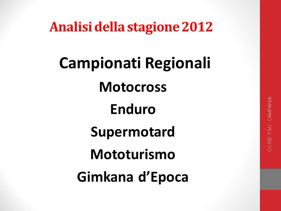 Analisi della stagione 2012 Campionati Regionali Motocross Enduro Supermotard Mototurismo Gimkana dEpoca CO.RE.