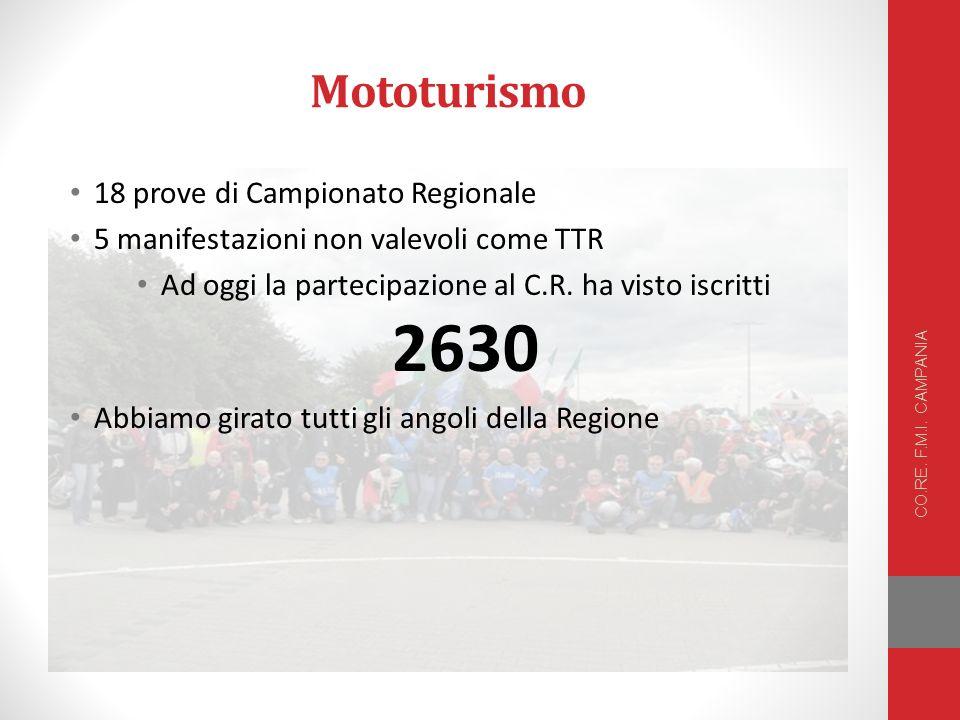 Mototurismo 18 prove di Campionato Regionale 5 manifestazioni non valevoli come TTR Ad oggi la partecipazione al C.R.