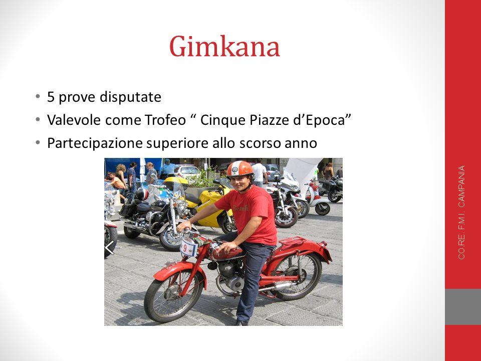 Obiettivi 2013 Campionati Regionali Motocross Enduro Supermoto Mototurismo Gimkana Accelerazione (novità) Velocità Minigp (novità) CO.RE.