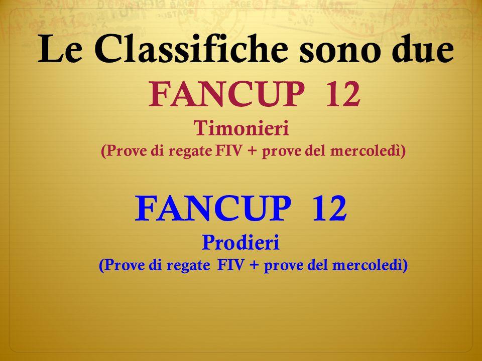 Le Classifiche sono due FANCUP 12 Timonieri (Prove di regate FIV + prove del mercoledì) FANCUP 12 Prodieri (Prove di regate FIV + prove del mercoledì)