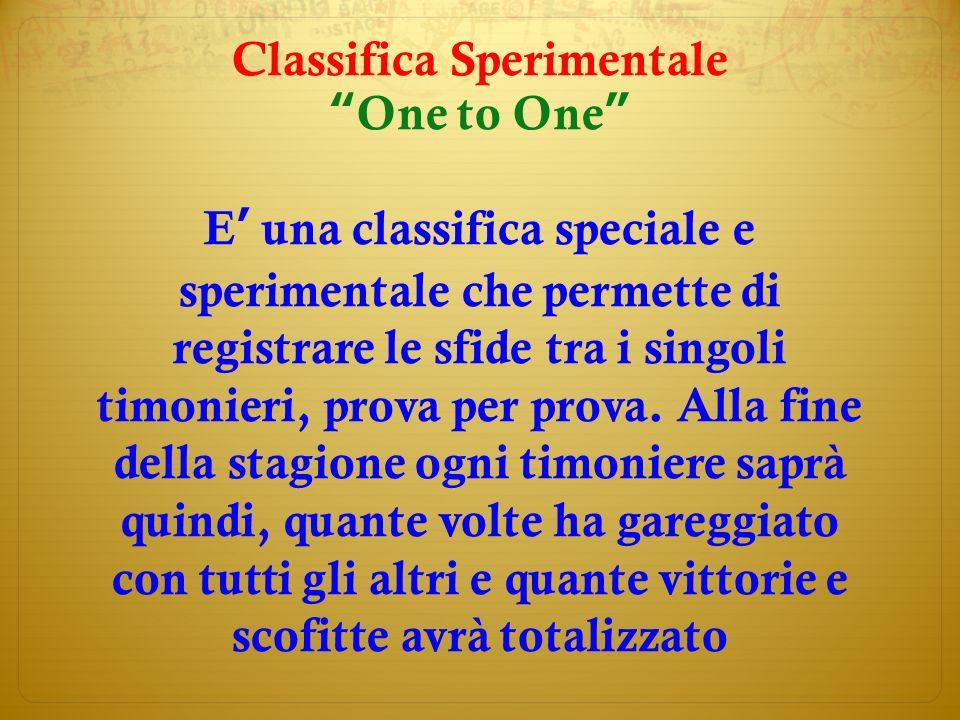 Classifica SperimentaleOne to One E una classifica speciale e sperimentale che permette di registrare le sfide tra i singoli timonieri, prova per prova.