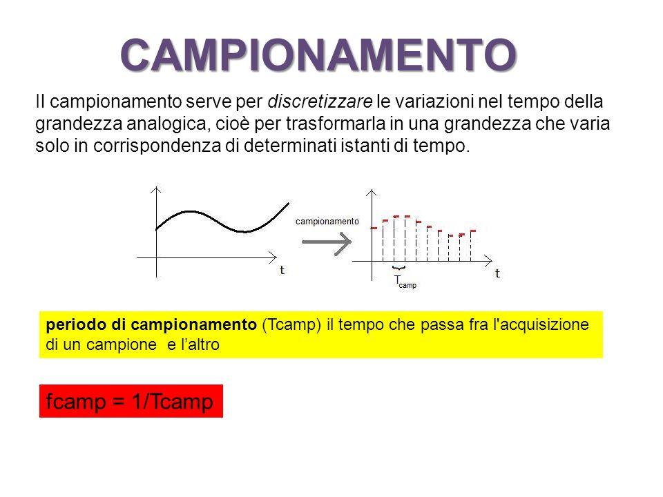 CAMPIONAMENTO Il campionamento serve per discretizzare le variazioni nel tempo della grandezza analogica, cioè per trasformarla in una grandezza che varia solo in corrispondenza di determinati istanti di tempo.
