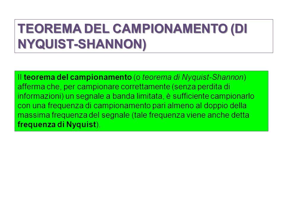 TEOREMA DEL CAMPIONAMENTO (DI NYQUIST-SHANNON) Il teorema del campionamento (o teorema di Nyquist-Shannon) afferma che, per campionare correttamente (
