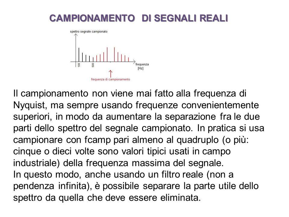 Il campionamento non viene mai fatto alla frequenza di Nyquist, ma sempre usando frequenze convenientemente superiori, in modo da aumentare la separazione fra le due parti dello spettro del segnale campionato.