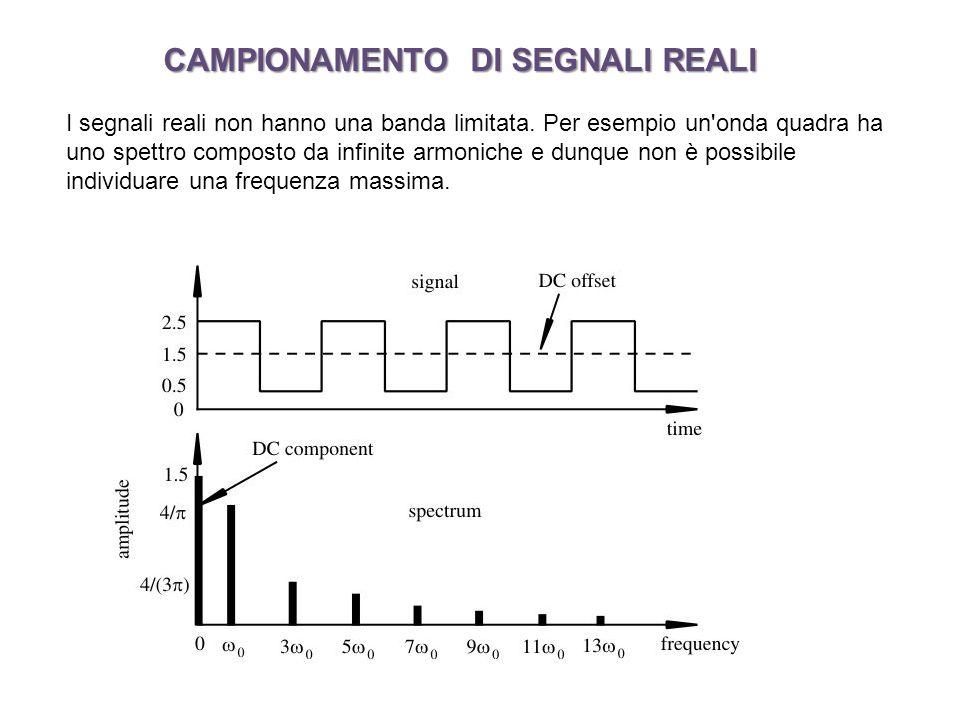 I segnali reali non hanno una banda limitata. Per esempio un'onda quadra ha uno spettro composto da infinite armoniche e dunque non è possibile indivi