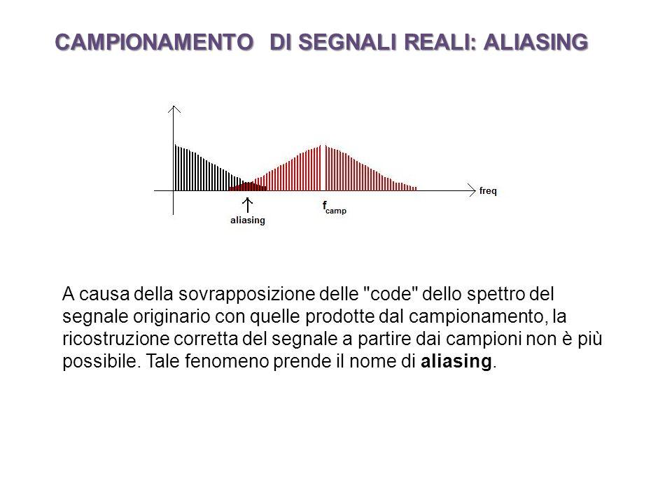 A causa della sovrapposizione delle code dello spettro del segnale originario con quelle prodotte dal campionamento, la ricostruzione corretta del segnale a partire dai campioni non è più possibile.