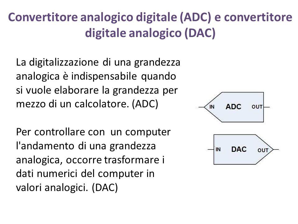 Convertitore analogico digitale (ADC) e convertitore digitale analogico (DAC) La digitalizzazione di una grandezza analogica è indispensabile quando si vuole elaborare la grandezza per mezzo di un calcolatore.
