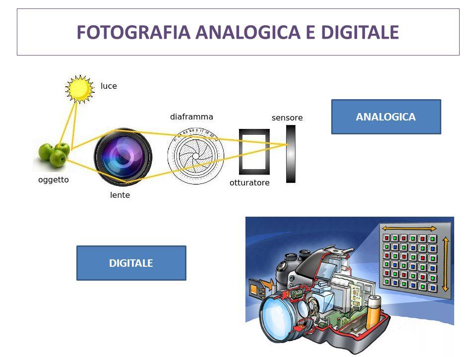 FOTOGRAFIA ANALOGICA E DIGITALE ANALOGICA DIGITALE