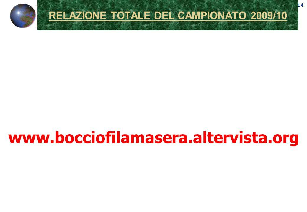 14 www.bocciofilamasera.altervista.org RELAZIONE TOTALE DEL CAMPIONATO 2009/10