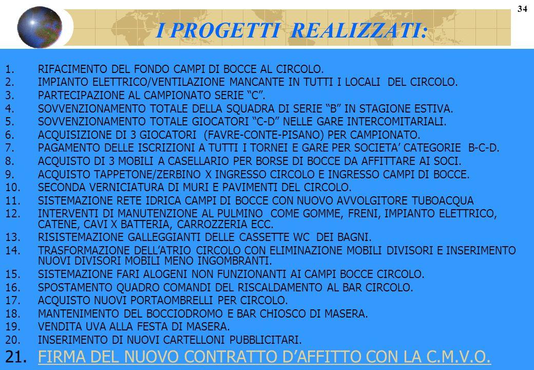 I PROGETTI REALIZZATI: 1.RIFACIMENTO DEL FONDO CAMPI DI BOCCE AL CIRCOLO. 2.IMPIANTO ELETTRICO/VENTILAZIONE MANCANTE IN TUTTI I LOCALI DEL CIRCOLO. 3.