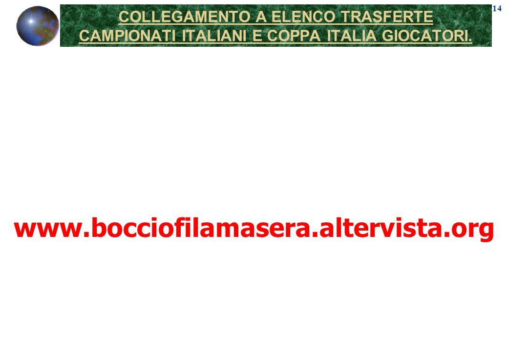 14 COLLEGAMENTO A ELENCO TRASFERTE CAMPIONATI ITALIANI E COPPA ITALIA GIOCATORI. www.bocciofilamasera.altervista.org