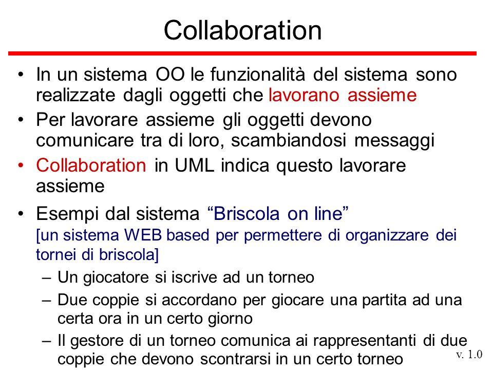 v. 1.0 Collaboration In un sistema OO le funzionalità del sistema sono realizzate dagli oggetti che lavorano assieme Per lavorare assieme gli oggetti