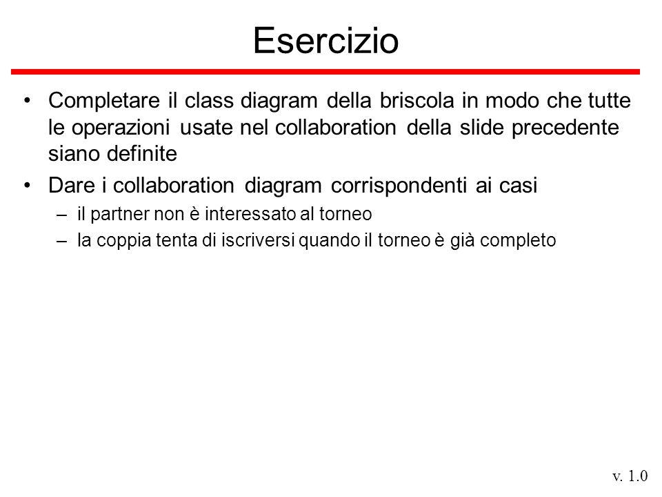 v. 1.0 Esercizio Completare il class diagram della briscola in modo che tutte le operazioni usate nel collaboration della slide precedente siano defin