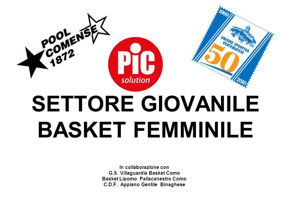 SETTORE GIOVANILE BASKET FEMMINILE In collaborazione con G.S.
