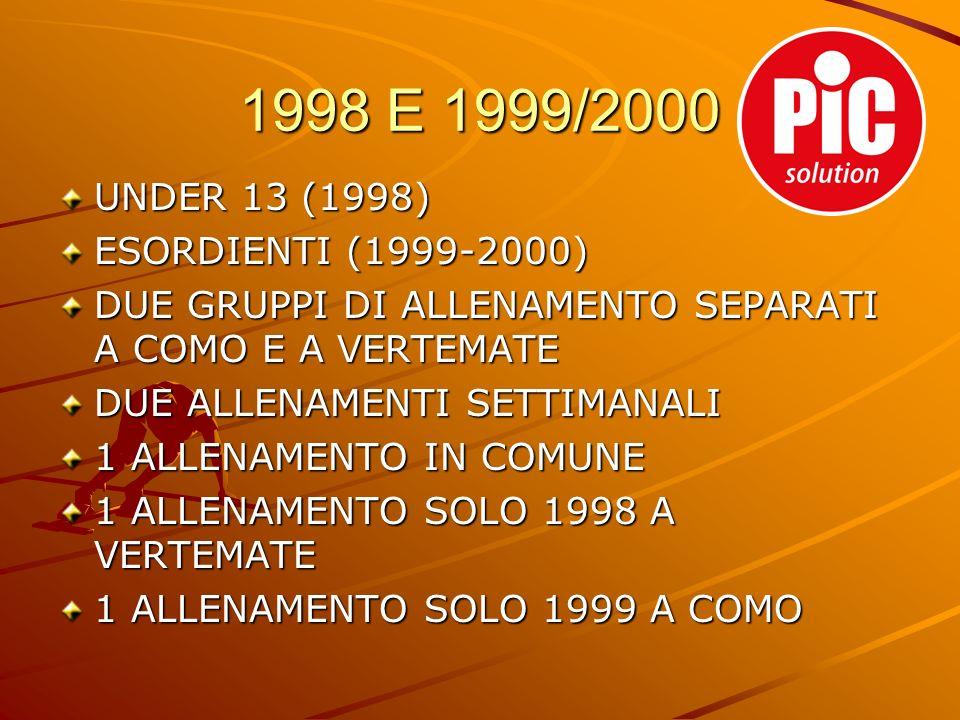 1998 E 1999/2000 UNDER 13 (1998) ESORDIENTI (1999-2000) DUE GRUPPI DI ALLENAMENTO SEPARATI A COMO E A VERTEMATE DUE ALLENAMENTI SETTIMANALI 1 ALLENAMENTO IN COMUNE 1 ALLENAMENTO SOLO 1998 A VERTEMATE 1 ALLENAMENTO SOLO 1999 A COMO