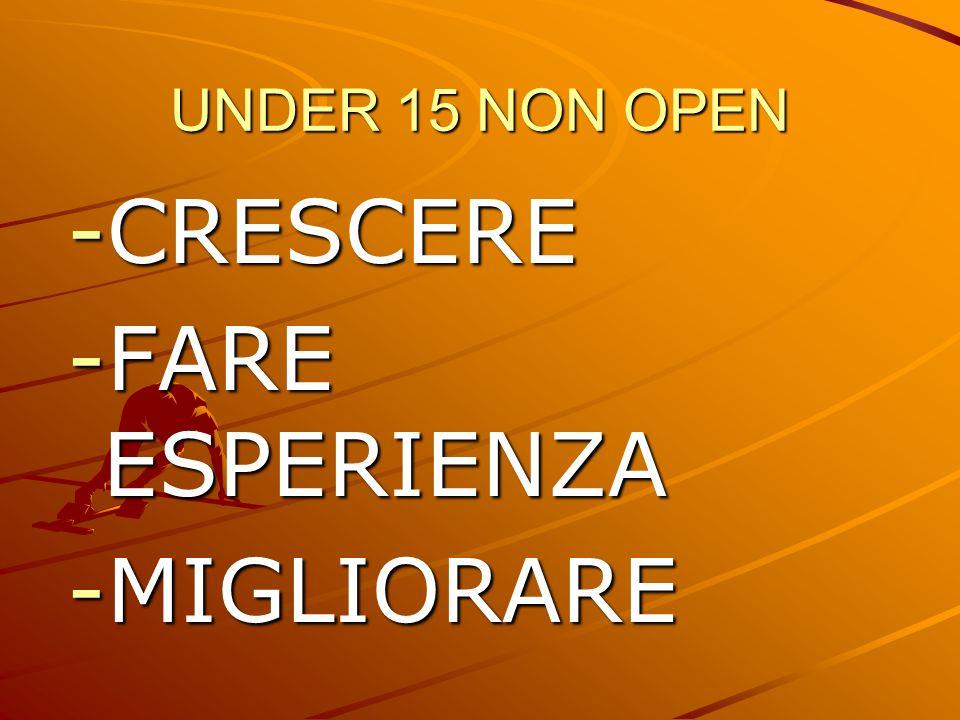 UNDER 15 NON OPEN -CRESCERE -FARE ESPERIENZA -MIGLIORARE