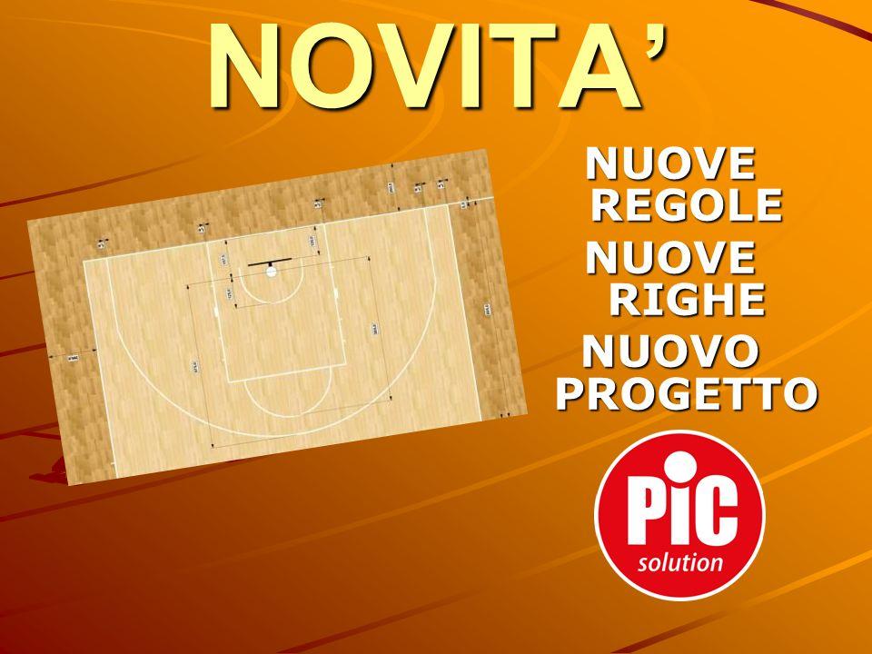 NOVITA NUOVE REGOLE NUOVE RIGHE NUOVO PROGETTO