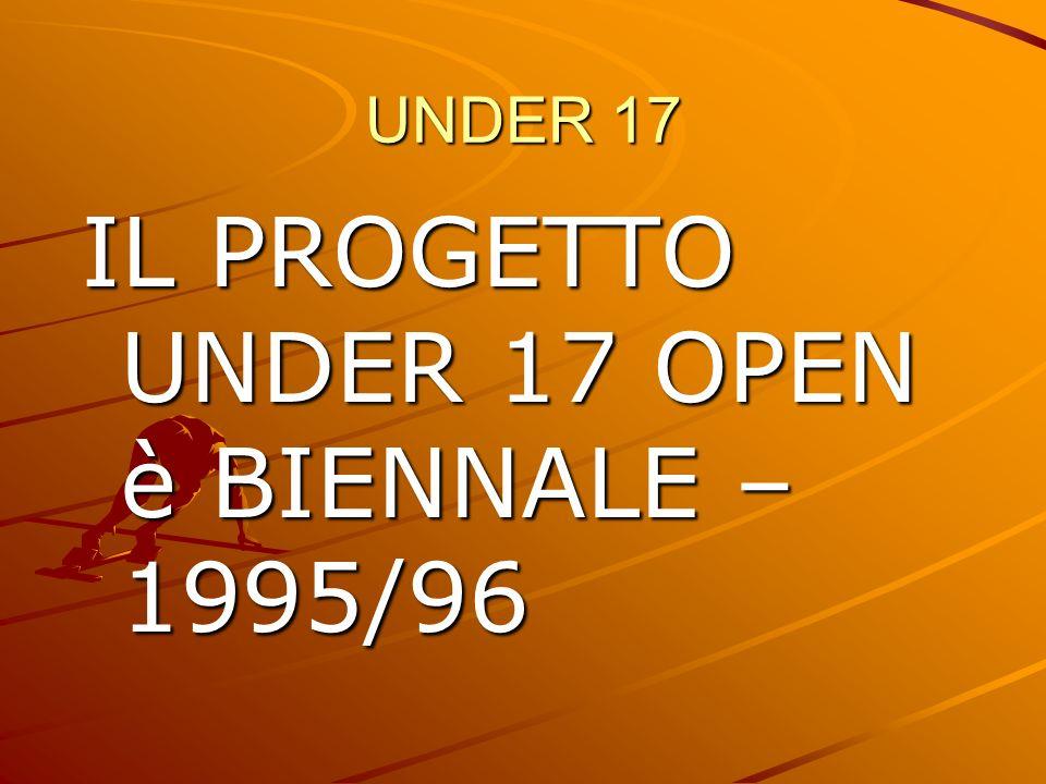 UNDER 17 IL PROGETTO UNDER 17 OPEN è BIENNALE – 1995/96