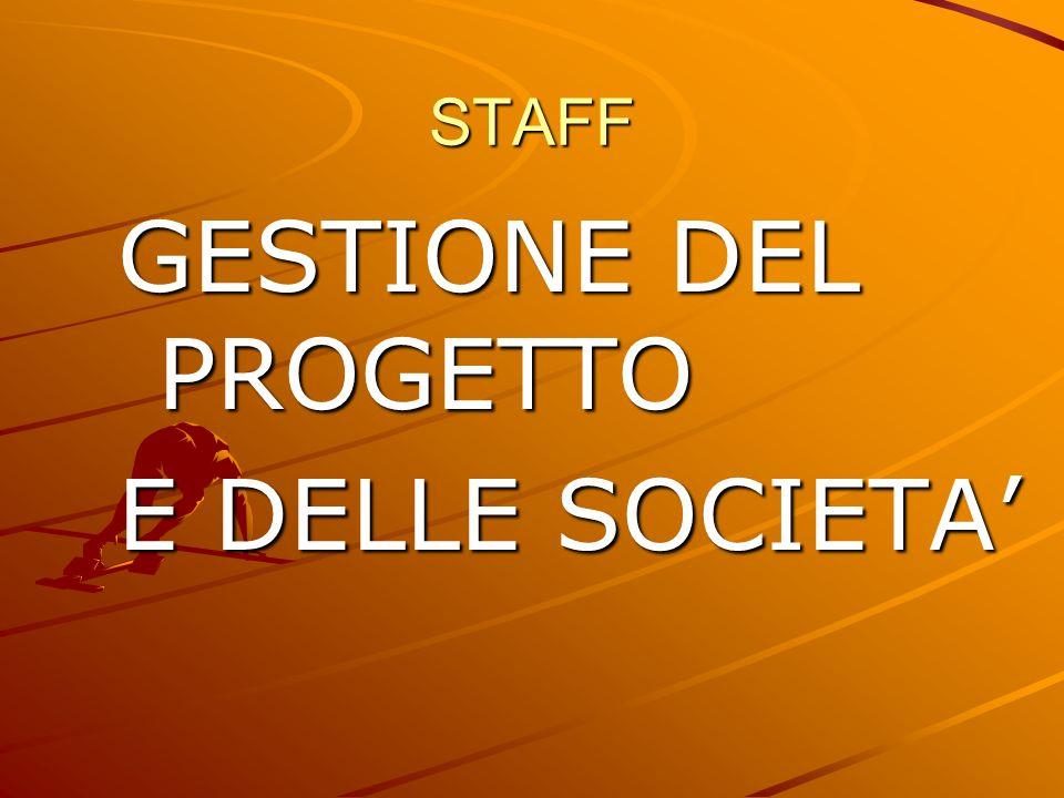 STAFF GESTIONE DEL PROGETTO E DELLE SOCIETA
