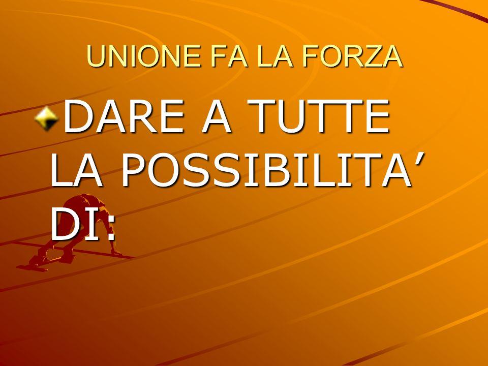UNIONE ALLENATORE: MARTA DONISELLI ASSISTENTI: Sara Molteni, Riccardo Fortuna, Mauro Dubini