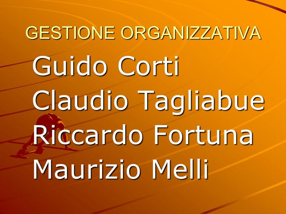 GESTIONE ORGANIZZATIVA Guido Corti Claudio Tagliabue Riccardo Fortuna Maurizio Melli