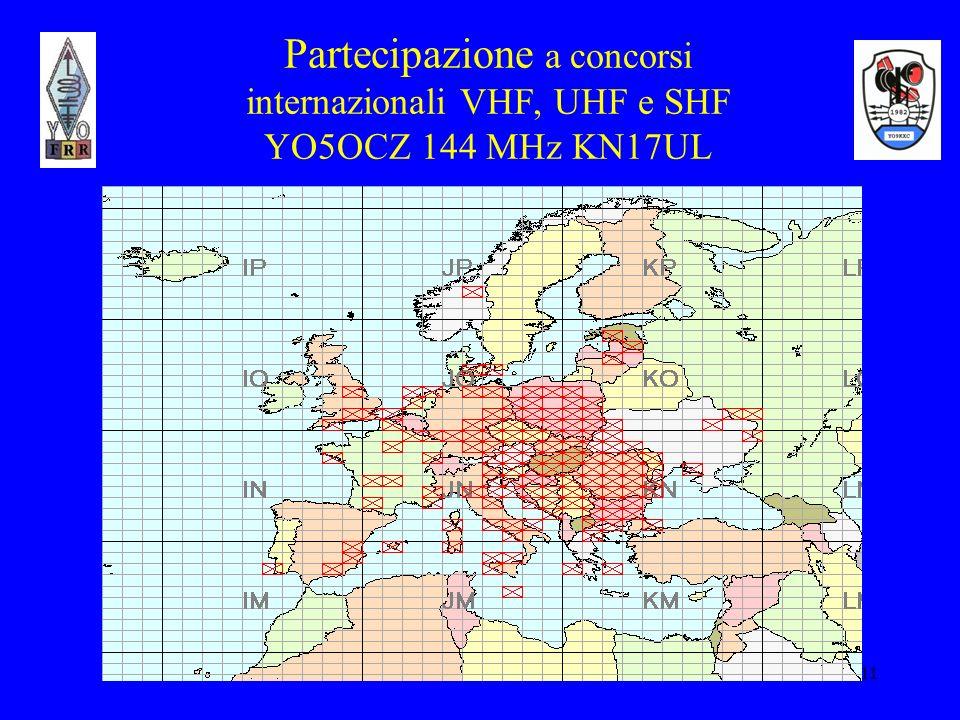 11 Partecipazione a concorsi internazionali VHF, UHF e SHF YO5OCZ 144 MHz KN17UL