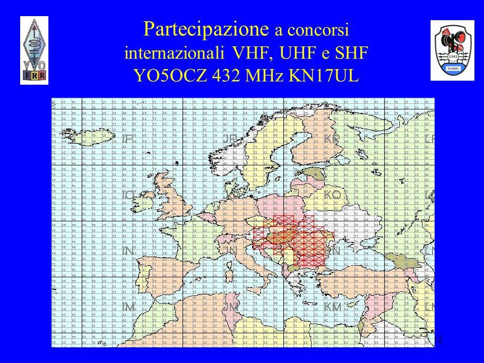 12 Partecipazione a concorsi internazionali VHF, UHF e SHF YO5OCZ 432 MHz KN17UL