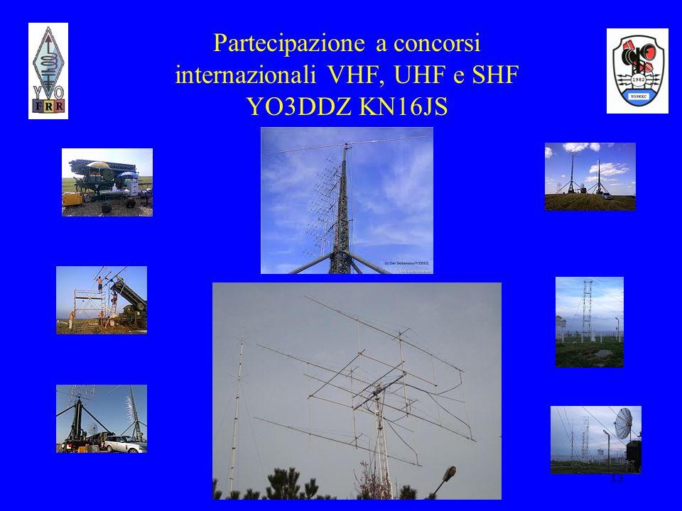 13 Partecipazione a concorsi internazionali VHF, UHF e SHF YO3DDZ KN16JS