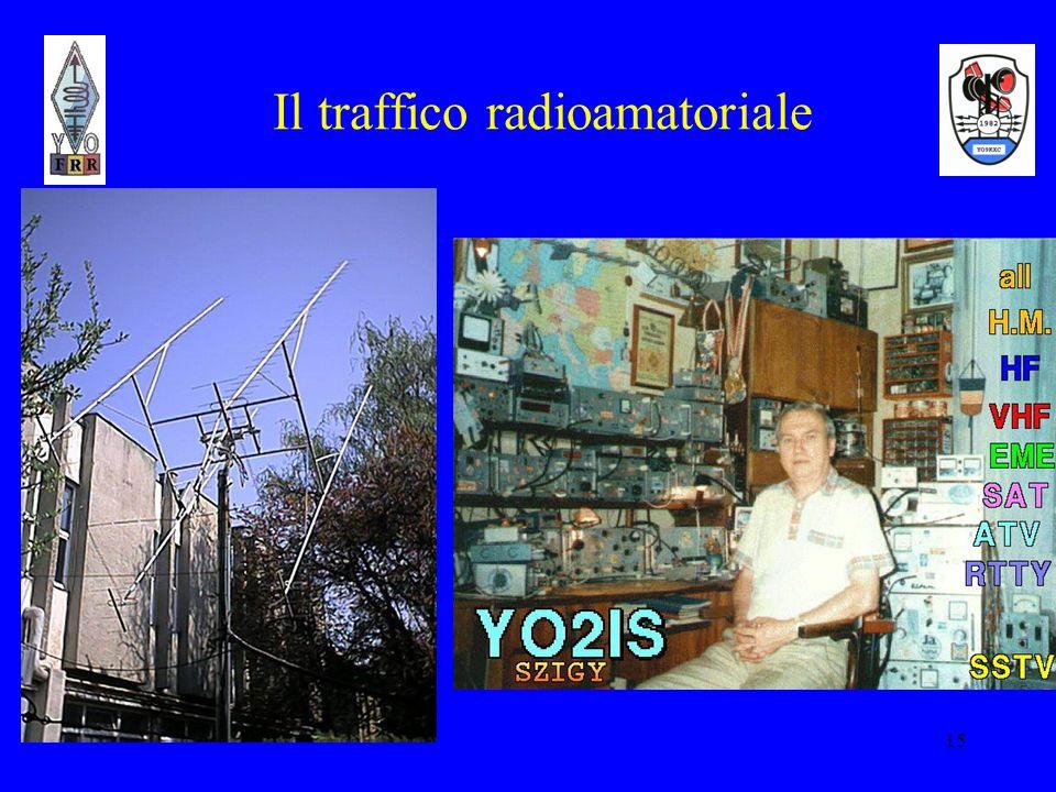 15 Il traffico radioamatoriale