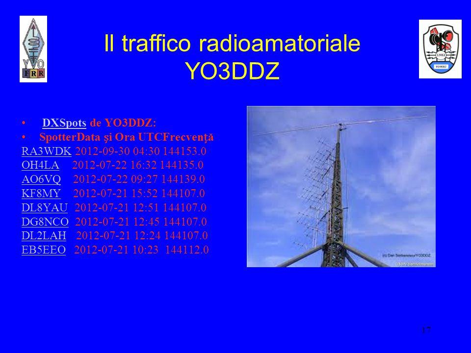 17 DXSpots de YO3DDZ: DXSpots SpotterData i Ora UTCFrecvenă RA3WDKRA3WDK 2012-09-30 04:30 144153.0 OH4LAOH4LA 2012-07-22 16:32 144135.0 AO6VQAO6VQ 201