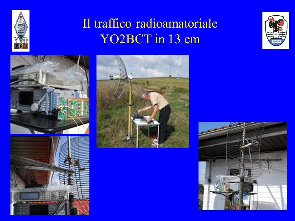 18 Il traffico radioamatoriale YO2BCT in 13 cm