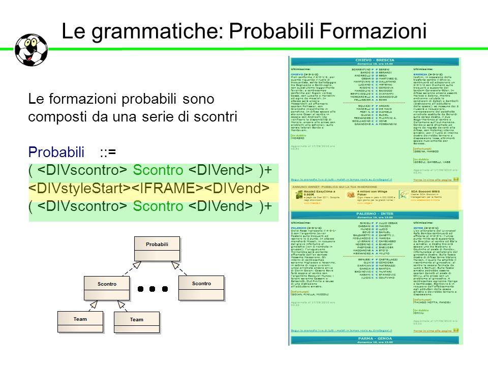 Le grammatiche: Probabili Formazioni Le formazioni probabili sono composti da una serie di scontri Probabili::= ( Scontro )+