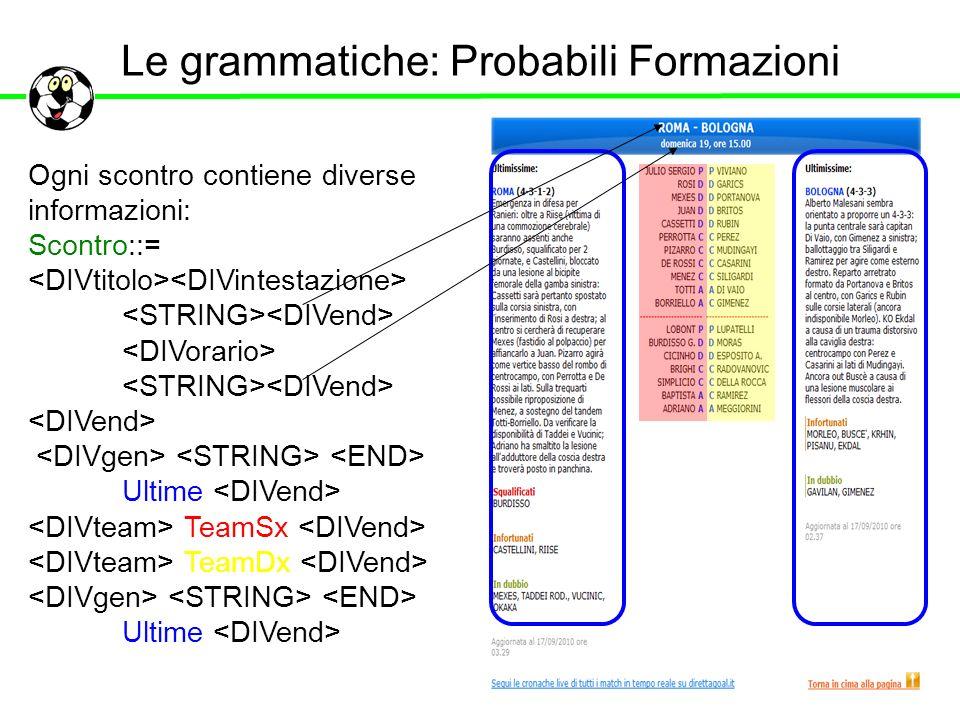 Le grammatiche: Probabili Formazioni Ogni scontro contiene diverse informazioni: Scontro::= Ultime TeamSx TeamDx Ultime html_body_element