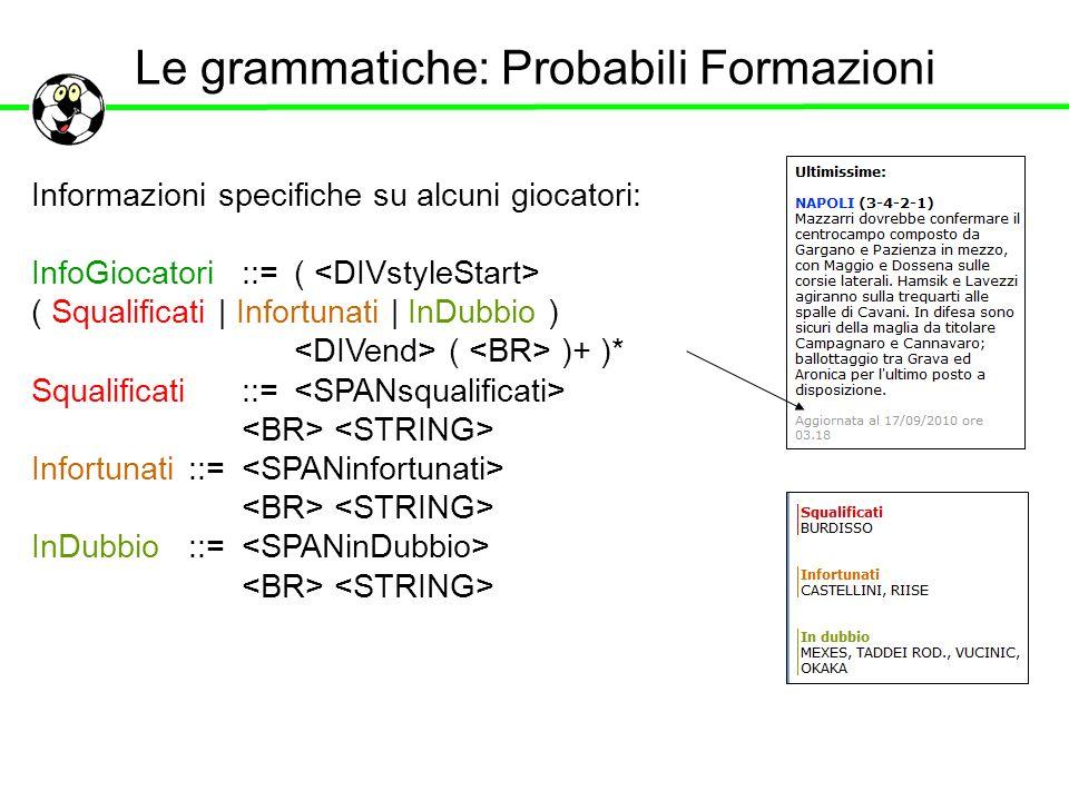 Le grammatiche: Probabili Formazioni Informazioni specifiche su alcuni giocatori: InfoGiocatori::=( ( Squalificati | Infortunati | InDubbio ) ( )+ )*