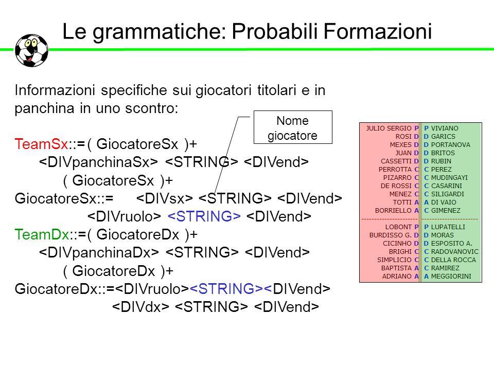 Le grammatiche: Probabili Formazioni Informazioni specifiche sui giocatori titolari e in panchina in uno scontro: TeamSx::=( GiocatoreSx )+ ( Giocator