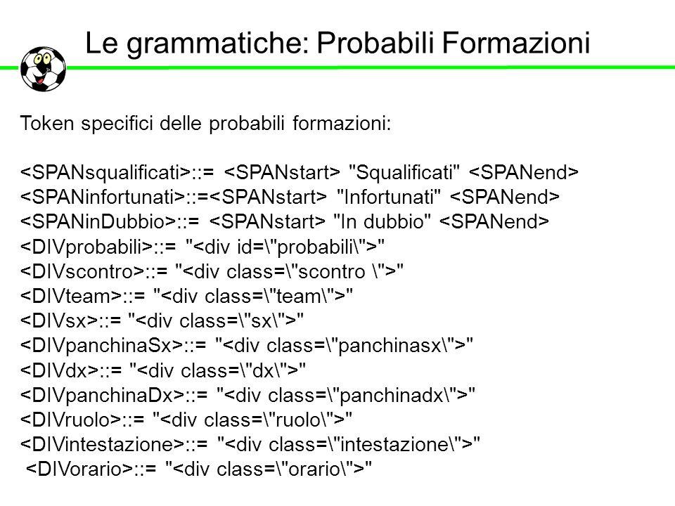 Le grammatiche: Probabili Formazioni Token specifici delle probabili formazioni: ::=