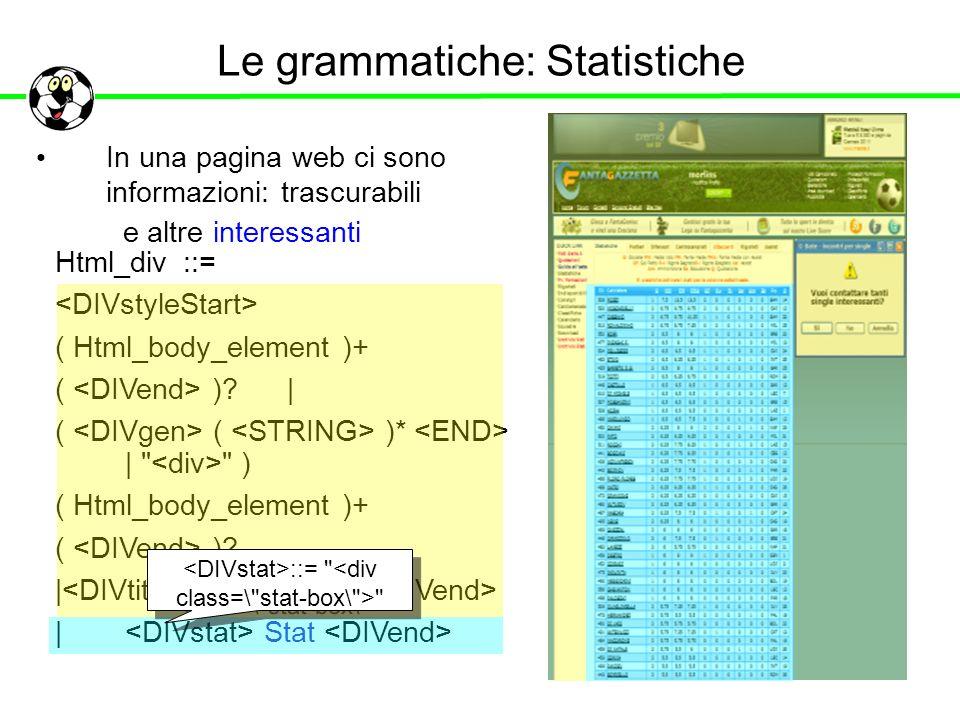Le grammatiche: Statistiche In una pagina web ci sono informazioni: trascurabili Html_div ::= ( Html_body_element )+ ( )? | ( ( )* |