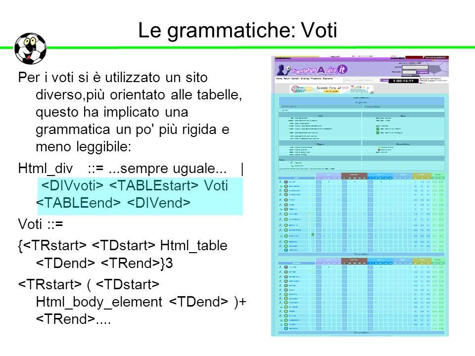 Le grammatiche: Voti Per i voti si è utilizzato un sito diverso,più orientato alle tabelle, questo ha implicato una grammatica un po' più rigida e men