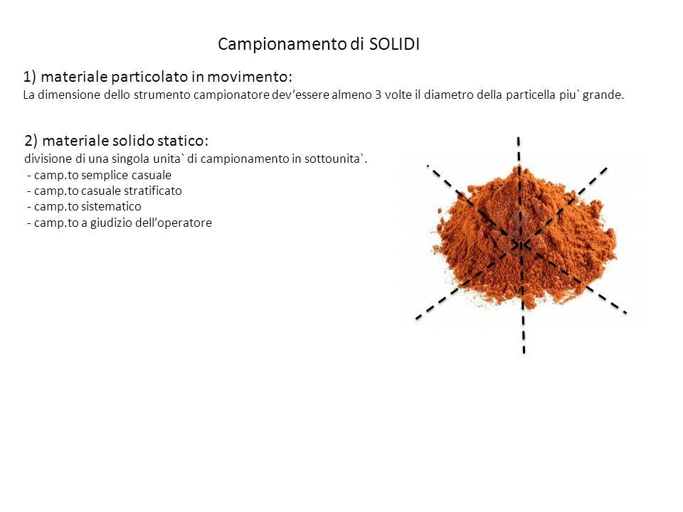 Campionamento di SOLIDI 1) materiale particolato in movimento: La dimensione dello strumento campionatore devessere almeno 3 volte il diametro della p