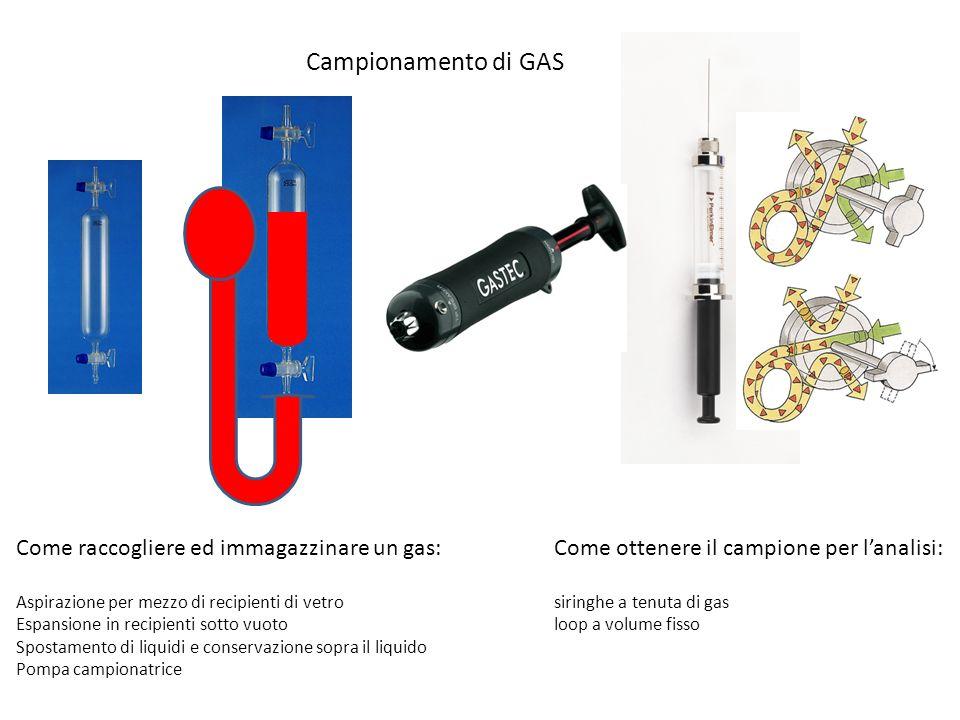 Campionamento di GAS Come raccogliere ed immagazzinare un gas: Aspirazione per mezzo di recipienti di vetro Espansione in recipienti sotto vuoto Spost