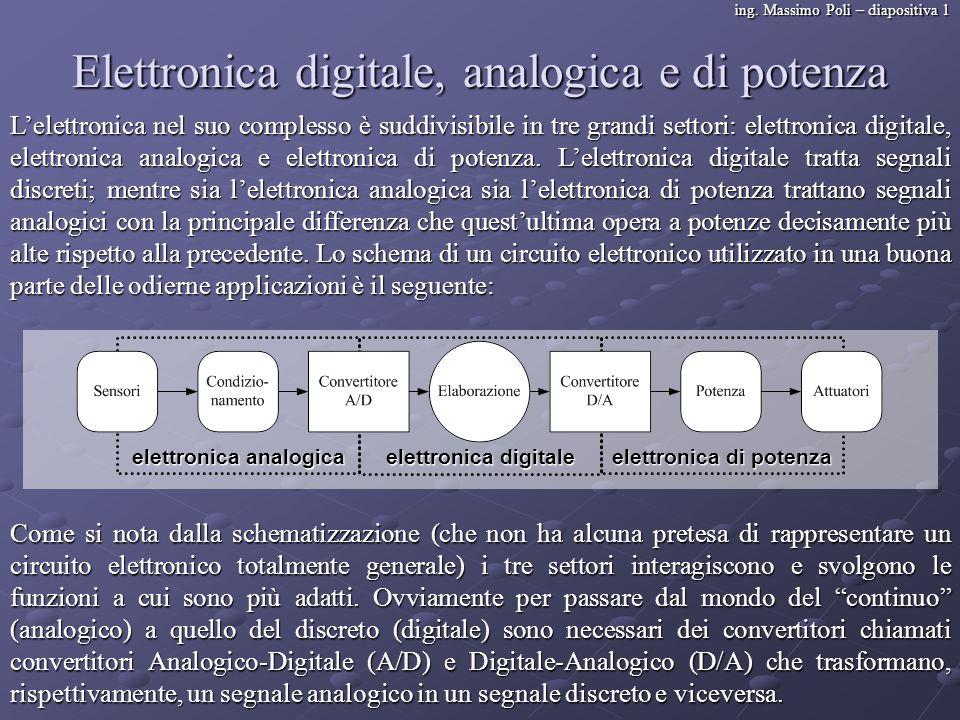 ing. Massimo Poli – diapositiva 1 Elettronica digitale, analogica e di potenza Lelettronica nel suo complesso è suddivisibile in tre grandi settori: e