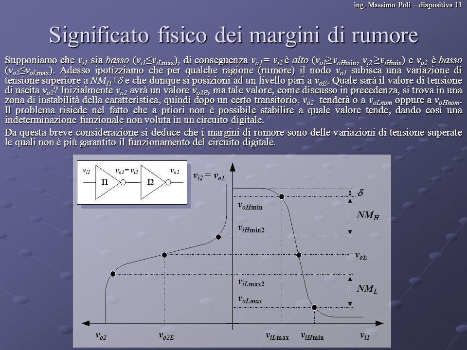 ing. Massimo Poli – diapositiva 11 Significato fisico dei margini di rumore Supponiamo che v i1 sia basso (v i1v iLmax ), di conseguenza v o1 = v i2 è